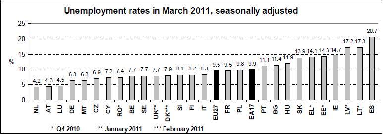 tasa-de-paro-eurozona-1t