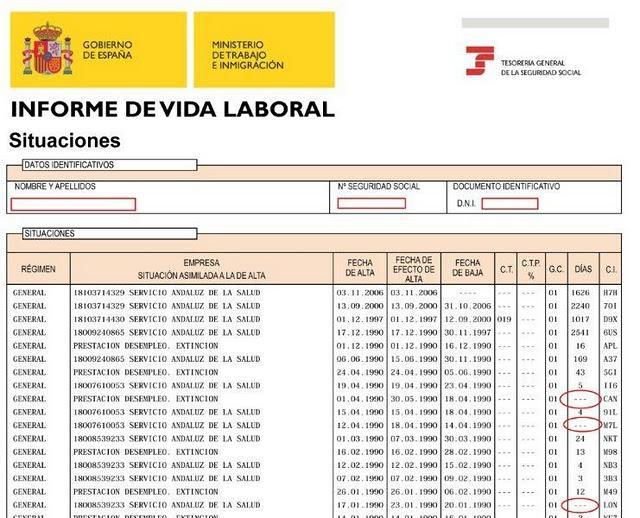 Consultar vida laboral tasa de paro for Oficinas del inem en madrid por codigo postal