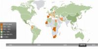 worldunemployment