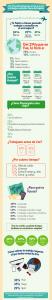 infografia-experiencias-extranjero_57fb47d4a3e98