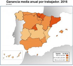 Salarios comunidades autónomas